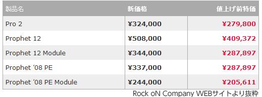 Rock-oN-Company